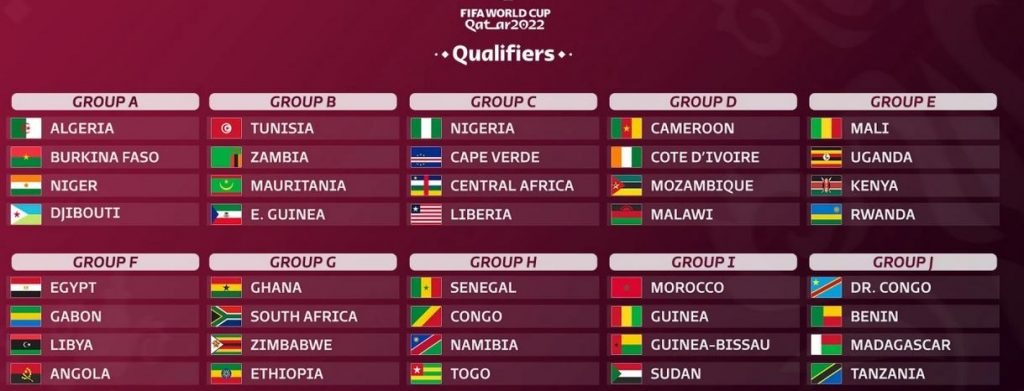 FULL DRAW: African countries know foes in 2022 World Cup qualifying campaign